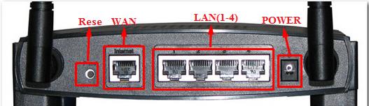 настройка роутера linksys wrt54gl подключение