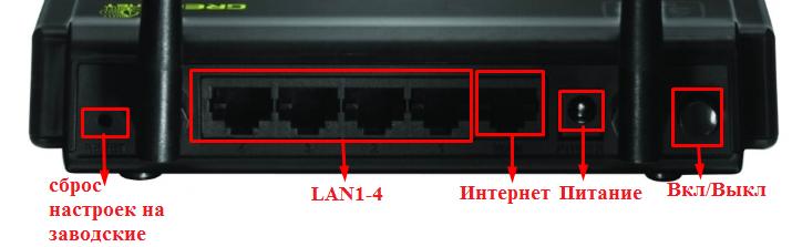 настройка роутера trendnet tew 652 подключение