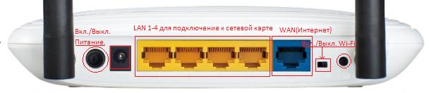 podklyucheniye routera Tp Link tl wr841nd1