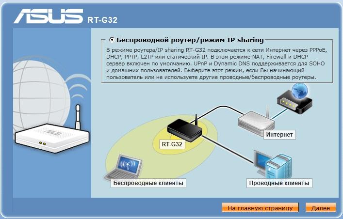 kak-nastroit-router-asus-rt-g323